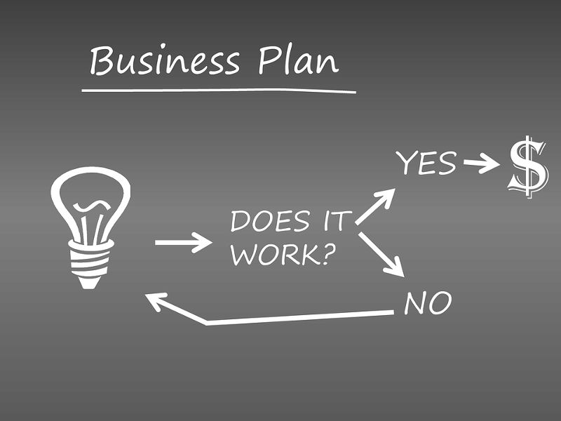 Come mettersi in proprio - business plan